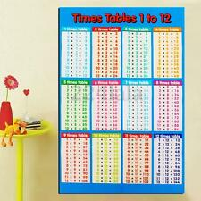 "019 Educational Times Tables Maths Children Kids Wall Chart 14""x21"" Poster"