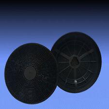1 Aktivkohlefilter Filter für Dunstabzugshaube PKM 9040/60B , 6036Z , 9085Z