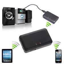 3.5mm Wireless Stereo HiFi Audio Music Bluetooth Transmitter Receiver Adapter