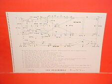 1956 OLDSMOBILE 98 STARFIRE SUPER 88 CONVERTIBLE HOLIDAY FRAME DIMENSION CHART