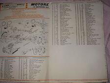 benelli  ( scheda ricambi  MOTORE  49 gentlemen 1967    )