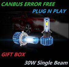 Plug n Play CANBUS LED Kit for NISSAN SUNNY Mk III Hatchback N14  Hi Beam N204JH