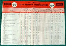 Rare Vintage Original 1949 Philco Television Receiver Specifications Chart Ad