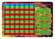 Multiplication Square times table TWO IN ONE (A4) - Maths teaching learning aid
