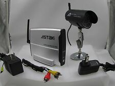 Wireless Surveillance Camera & Receiver System