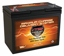 VMAXMB96 12V 60ah Fortress Spirit - Victory Patriot AGM SLA Scooter Battery