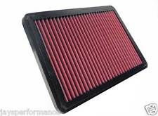 33-2546 K&N HIGH FLOW PERFORMANCE AIR FILTER ELEMENT
