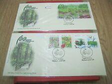 FDC MALAYSIA 2004 - 100 Tahun Hutan Paya Laut Matang, Perak (SET)