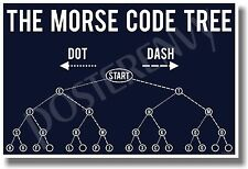 Morse Code Tree - Navy - NEW Military POSTER