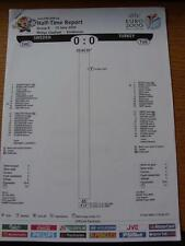 15/06/2000 Euro 2000: Sweden v Turkey [At PSV Eindhoven] - Half/Full-Time UEFA R
