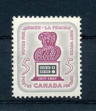 CANADA 1967 50th ANNIVERSARY OF WOMEN'S FRANCHISE SG612 MNH