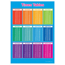 A3 Times Table Poster Numeracy Educational Learning Teaching Resource - BLUE