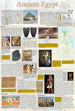 laminated ANCIENT EGYPT poster | educational history teaching student wall chart