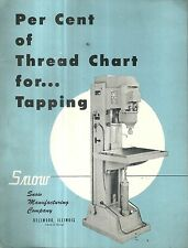 Snow Manufacturing Company Per Cent of Thread Chart for Tapping Tap Heads