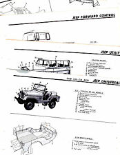 JEEP UNIVERSAL CJ3B CJ5 CJ6 DJ3A UTILITY JEEPSTER BODY CRASH SHEETS 8PGS MOR 5