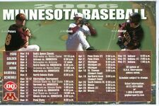 2006 University of  Minnesota Gophers Baseball Magnet Schedule 6 x 4 Inches