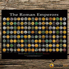 The Roman Emperors - Coin Wall Poster