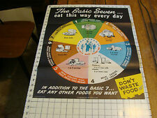 """vintage Poster THE BASIC SEVEN 1946 us department of agriculture aprox 18 x 23"""""""