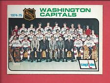 1975-76 O-Pee-Chee Hockey # 98 WASHINGTON CAPITOLS TEAM CHECKLIST.