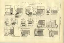 1888 Furnaces For Burning Liquid Fuel