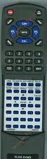 Replacement Remote for PANASONIC PTAE4000U, N2QAYB000450