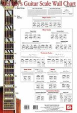 MEL BAY  SCALE WALL Music Chart Learn to Play Guitar Music Chart SCALES DIAGRAM