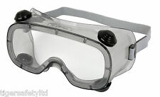 Delta Plus Venitex Ruiz 1 Clear PVC Safety Vented Goggles Eyewear Eye Glasses