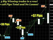 =FOREX SYSTEM= Fast FX Profit (Strategy FastFXProfit WITHOUT MT4 Indicators)