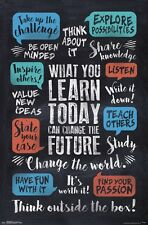 WHAT YOUR LEARN - INSPIRATIONAL POSTER - 22x34 - QUOTES 15378