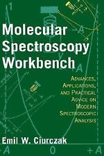 Molecular Spectroscopy Workbench: Advances, Applications, and Practical Advice o