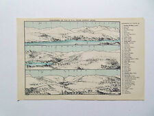 Orrest HEAD Lake Dist Panorama di abbatte-Picco ref. Bartholomew 1930 10inx6in