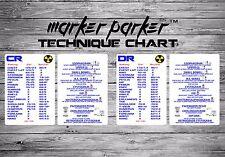 XRAY MARKER PARKER  TECHNIQUE CHART PORTRAIT