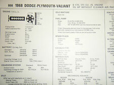 1968 DODGE PLYMOUTH VALIANT 170 CU IN 115 HP W/O CLEAN SUN TUNE UP SPECS SHEET