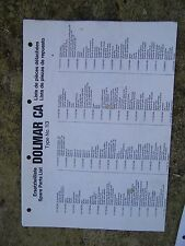 Dolmar CA Chain Saw Spare Parts List Chart Type 113  MORE TOOL ITEMS IN STORE  V
