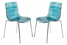 Astor Polycarbonate Modern Dining Chair In Transparent Blue - Set of 2