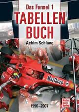 Das Formel 1-Tabellenbuch 1996-2007 Daten Fakten Rundenzeiten aller Rennen NEU