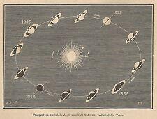 A9949 Prospettiva anelli di Saturno - Xilografia Antica del 1906 - Engraving