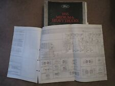 s l225 jpg 1995 ford f700 f800 ft900 b800 cowl wiring diagrams sheets set