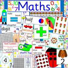 BUMPER MATHS RESOURCE CD - NUMERACY, DISPLAY