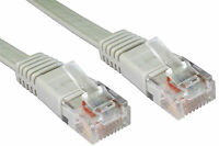 20m RJ45 FLAT Ethernet Cable Cat5e LAN Network Patch Snagless Lead CAT5 GREY