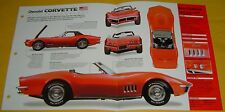 1969 Chevrolet Corvette Sting ray Convertible 427 ci 435 hp info/Spec/photo 15x9