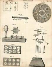 1802  Magnetism Charts And Apparatus Copperplate