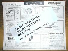 1946 Chrysler SIX Series Royal, Windsor Town & Country Models AEA Tune Up Chart