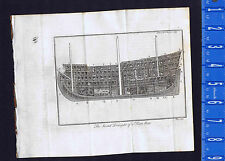 Cross-Section Of A First Rate Ship Of The Line II- 1737 Pluche Naval History