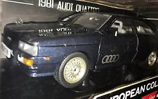 1981 AUDI QUATTRO DARK NAVY BLUE 1/18 DIECAST MODEL CAR SUN STAR