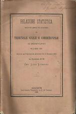 RELAZIONE STATISTICA CIRCONDARIO TRIBUNALE DI BENEVENTO ANNO 1880_LUIGI LUDOVICI