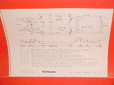 1965 OLDSMOBILE JETSTAR DELTA 88 CONVERTIBLE STARFIRE FRAME DIMENSION CHART