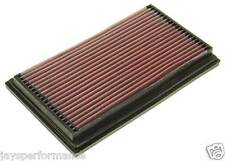 KN AIR FILTER (33-2663) FOR SAAB 900 II 2.3 1993 - 1998