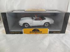 Chrono H1040 1970 Triumph Sptifire Convertible in White Scale 1:18