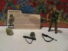 G I Joe ARAH vintage Footloose COMPLETE Filecard 1980s #2